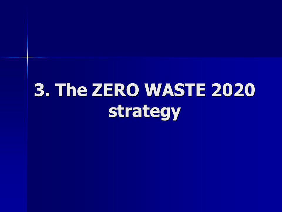 3. The ZERO WASTE 2020 strategy 3. The ZERO WASTE 2020 strategy