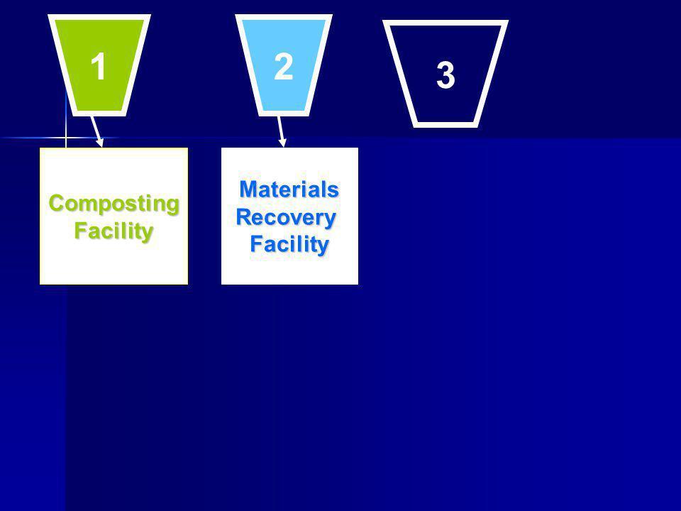 CompostingFacilityMaterialsRecoveryFacility 1 2 3