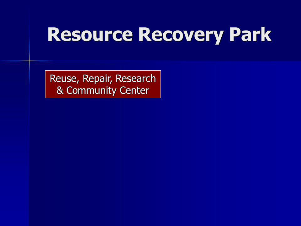 Resource Recovery Park Reuse, Repair, Research & Community Center