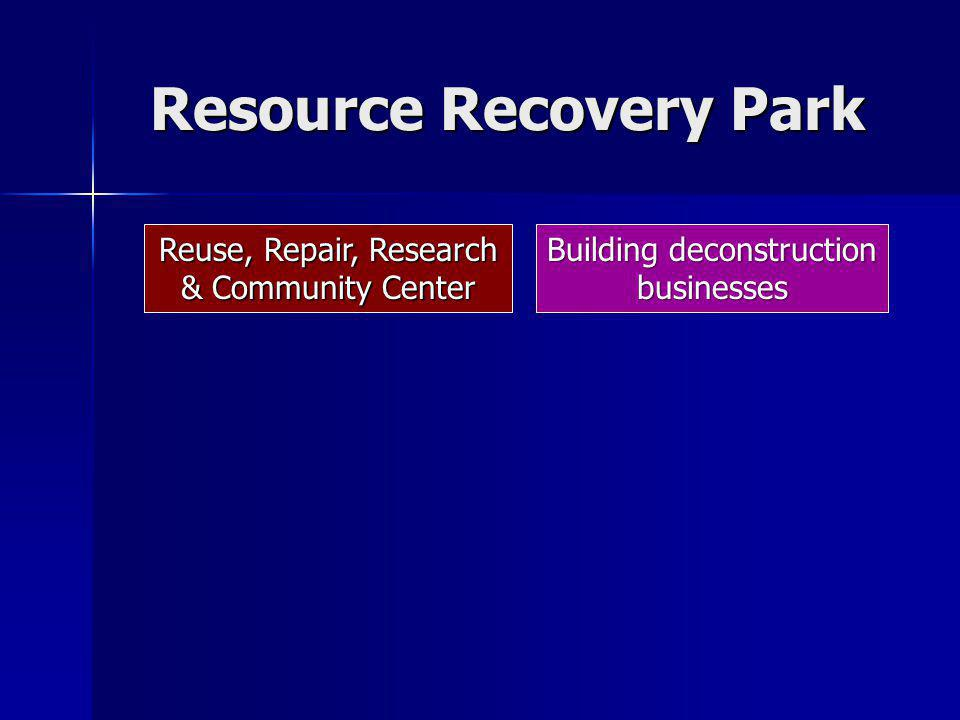 Resource Recovery Park Building deconstruction businesses Reuse, Repair, Research & Community Center