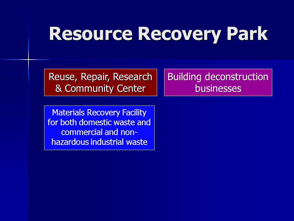 Resource Recovery Park Resource Recovery Park Building deconstruction businesses Materials Recovery Facility for both domestic waste and commercial and non- hazardous industrial waste Reuse, Repair, Research & Community Center