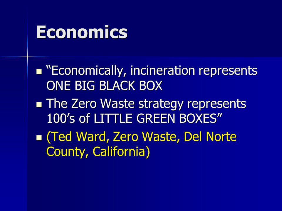 "Economics ""Economically, incineration represents ONE BIG BLACK BOX ""Economically, incineration represents ONE BIG BLACK BOX The Zero Waste strategy re"