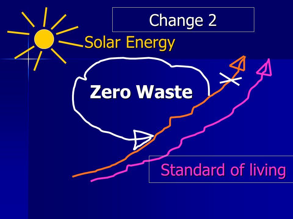Zero Waste Zero Waste Solar Energy Solar Energy Change 2 Standard of living