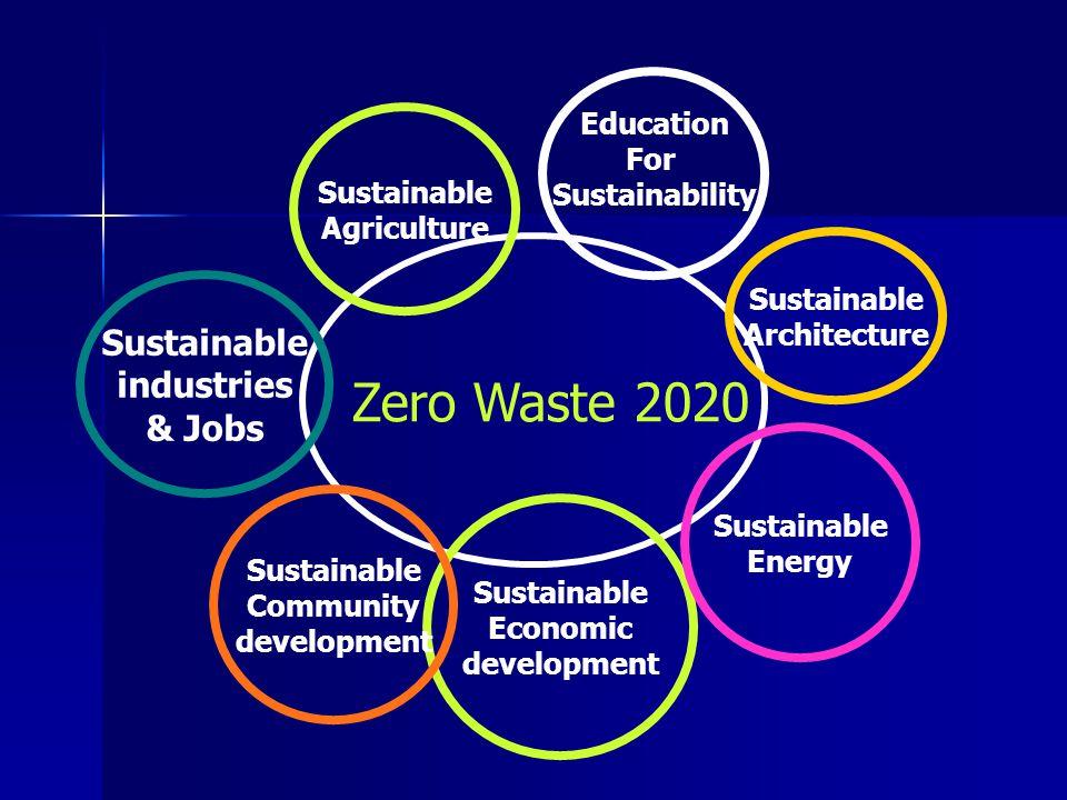 Zero Waste 2020 Education For Sustainability Sustainable Economic development Sustainable Agriculture Sustainable Community development Sustainable Energy Sustainable industries & Jobs Sustainable Architecture BetterIndustrialDesign