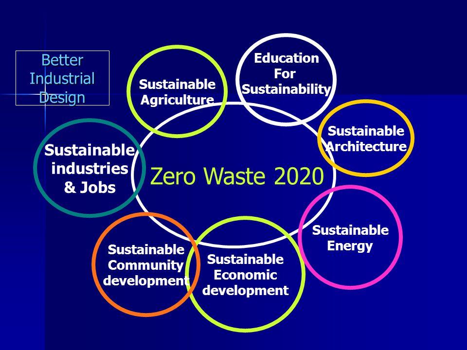 Zero Waste 2020 Education For Sustainability Sustainable Economic development Sustainable Agriculture Sustainable Community development Sustainable Energy Sustainable industries & Jobs Sustainable Architecture Composting BetterIndustrialDesign