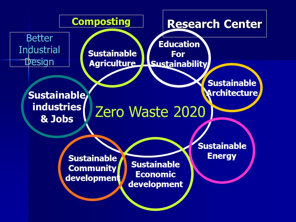We have to separate the Quality of life from the material consumption