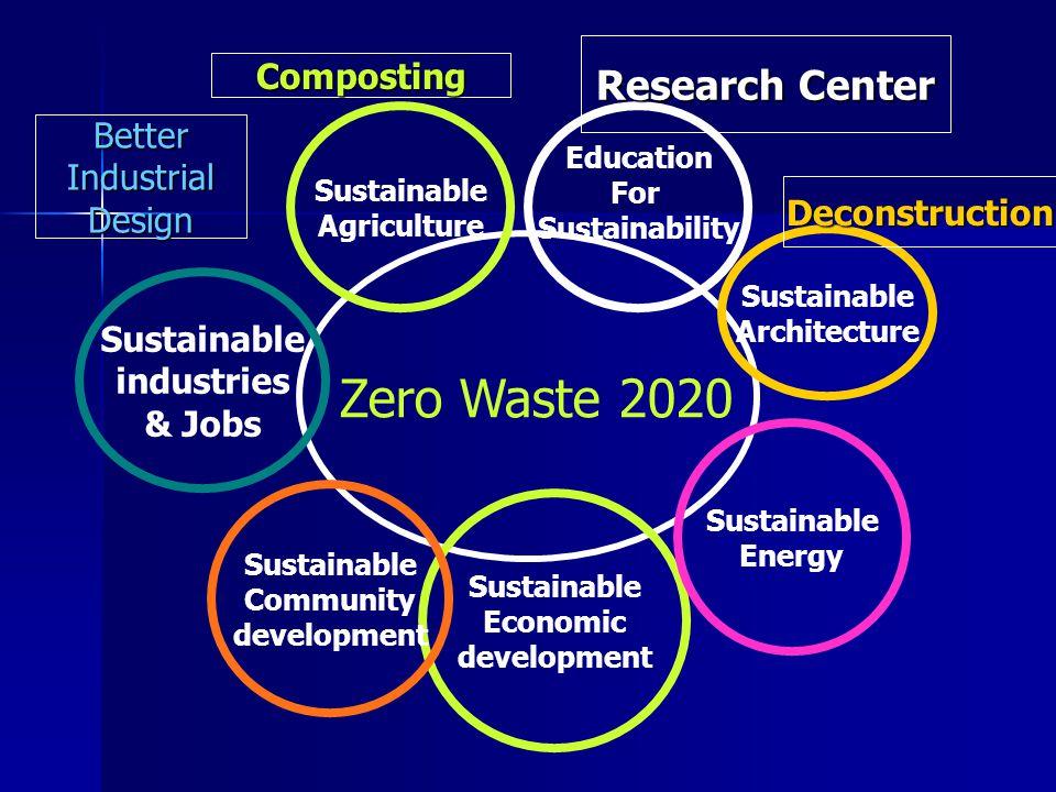 Conclusions We do not need mega-landfills or incinerators.