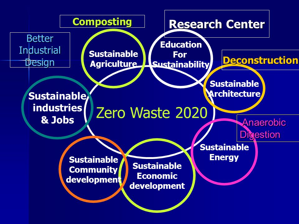 We have to separate the Quality of life from the material consumption Quality of life Material consumption