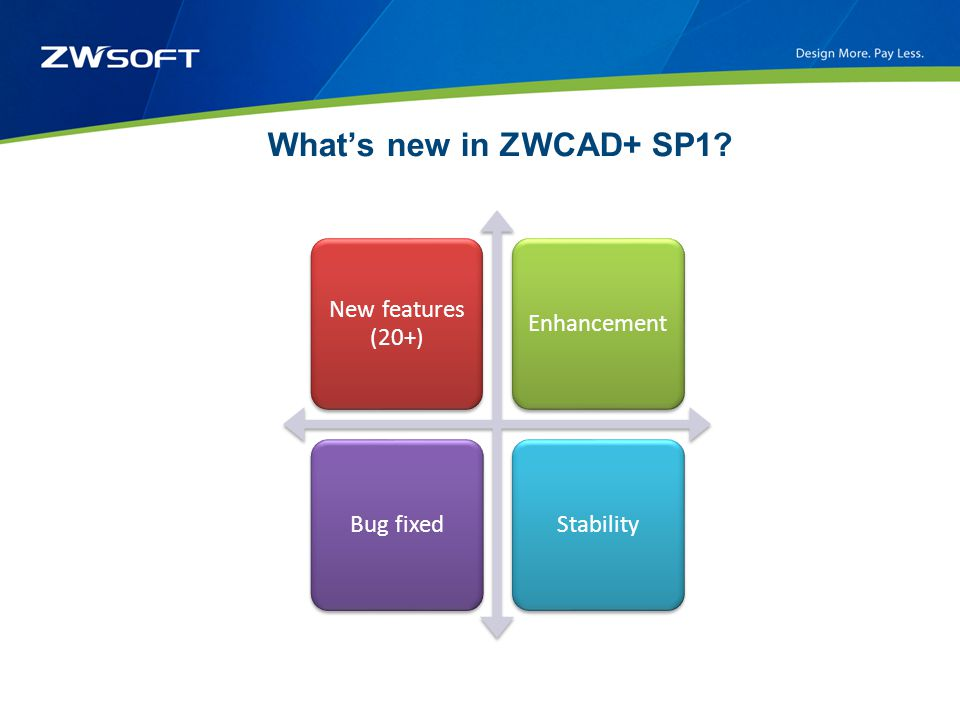What's new in ZWCAD+ SP1? New features (20+) EnhancementBug fixedStability