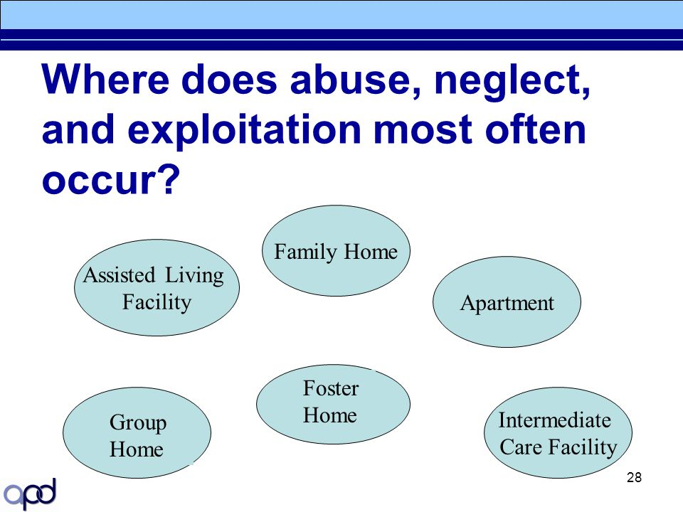 28 Where does abuse, neglect, and exploitation most often occur? Assisted Living Facility Family Home Apartment Intermediate Care Facility Group Home
