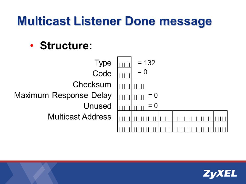 Multicast Listener Done message Type Code Checksum Maximum Response Delay Unused Multicast Address = 0 = 132 = 0 Structure: