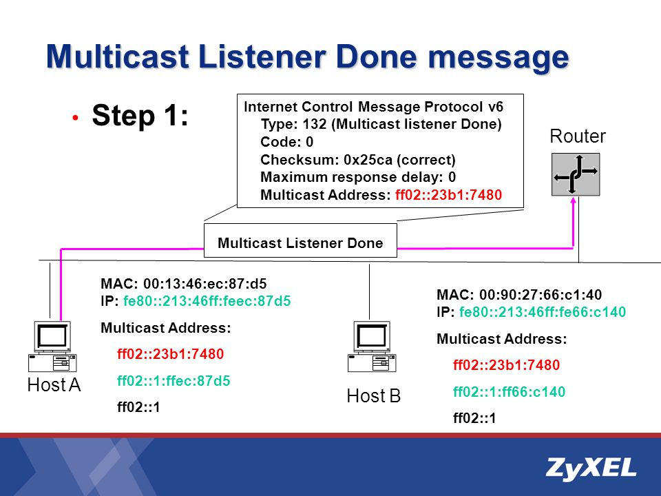 Multicast Listener Done message Step 1: Host A Host B Router Multicast Listener Done MAC: 00:13:46:ec:87:d5 IP: fe80::213:46ff:feec:87d5 Multicast Address: ff02::23b1:7480 ff02::1:ffec:87d5 ff02::1 MAC: 00:90:27:66:c1:40 IP: fe80::213:46ff:fe66:c140 Multicast Address: ff02::23b1:7480 ff02::1:ff66:c140 ff02::1 Internet Control Message Protocol v6 Type: 132 (Multicast listener Done) Code: 0 Checksum: 0x25ca (correct) Maximum response delay: 0 Multicast Address: ff02::23b1:7480
