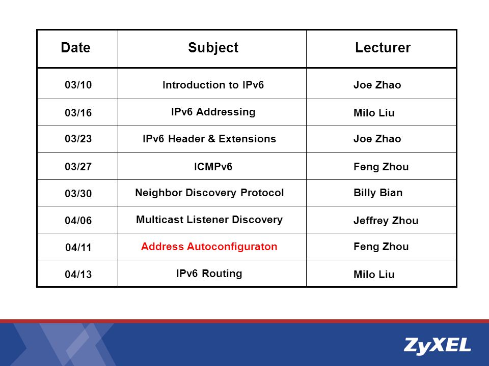 DateSubjectLecturer Introduction to IPv6 IPv6 Addressing IPv6 Header & Extensions Neighbor Discovery Protocol Multicast Listener Discovery IPv6 Routing ICMPv6 Address Autoconfiguraton Joe Zhao Milo Liu Joe Zhao Feng Zhou Billy Bian Jeffrey Zhou Feng Zhou Milo Liu 03/10 03/16 03/23 03/27 03/30 04/06 04/11 04/13