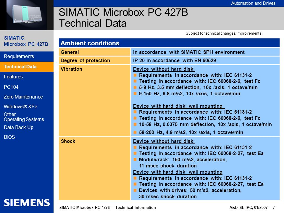 SIMATIC Microbox PC 427B Automation and Drives A&D SE IPC, 01/2007 7SIMATIC Microbox PC 427B – Technical Information Requirements Technical Data Features PC104 Zero Maintenance Windows® XPe Other Operating Systems Data Back-Up BIOS SIMATIC Microbox PC 427B Technical Data Ambient conditions GeneralIn accordance with SIMATIC SPH environment Degree of protectionIP 20 in accordance with EN 60529 VibrationDevice without hard disk: Requirements in accordance with: IEC 61131-2 Testing in accordance with: IEC 60068-2-6, test Fc 5-9 Hz, 3.5 mm deflection, 10x /axis, 1 octave/min 9-150 Hz, 9.8 m/s2, 10x /axis, 1 octave/min Device with hard disk: wall mounting Requirements in accordance with: IEC 61131-2 Testing in accordance with: IEC 60068-2-6, test Fc 10-58 Hz, 0.0375 mm deflection, 10x /axis, 1 octave/min 58-200 Hz, 4.9 m/s2, 10x /axis, 1 octave/min ShockDevice without hard disk: Requirements in accordance with: IEC 61131-2 Testing in accordance with: IEC 60068-2-27, test Ea Module/rack: 150 m/s2, acceleration, 11 msec shock duration Device with hard disk: wall mounting Requirements in accordance with: IEC 61131-2 Testing in accordance with: IEC 60068-2-27, test Ea Devices with drives: 50 m/s2, acceleration, 30 msec shock duration Technical Data Subject to technical changes/improvements.