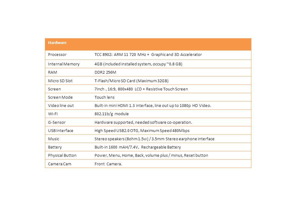 Recommended the model of 3G Broadband Modem 1.For Signal Capability of EVDO Huawei EC122, Huawei EC169C 2.For Signal Capability of WCDMA Huawei E1750 Huawei E1752 Huawei E1556 Huawei K3765 3G