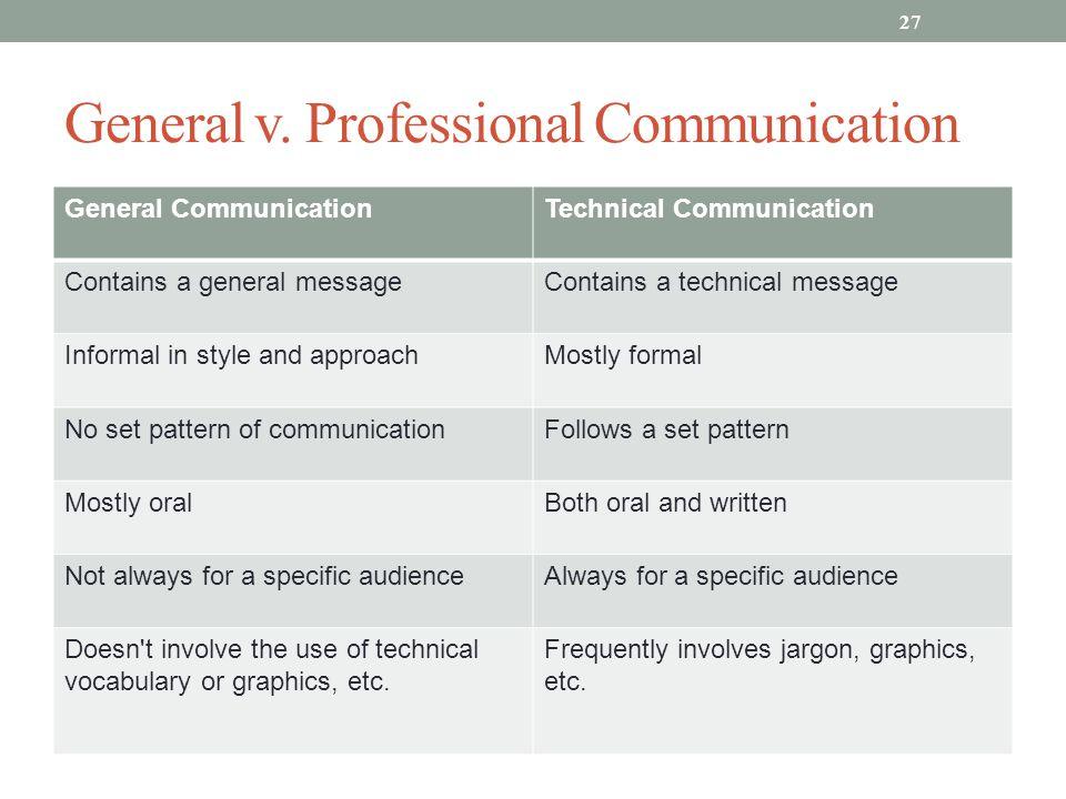 General v. Professional Communication 27 General CommunicationTechnical Communication Contains a general messageContains a technical message Informal