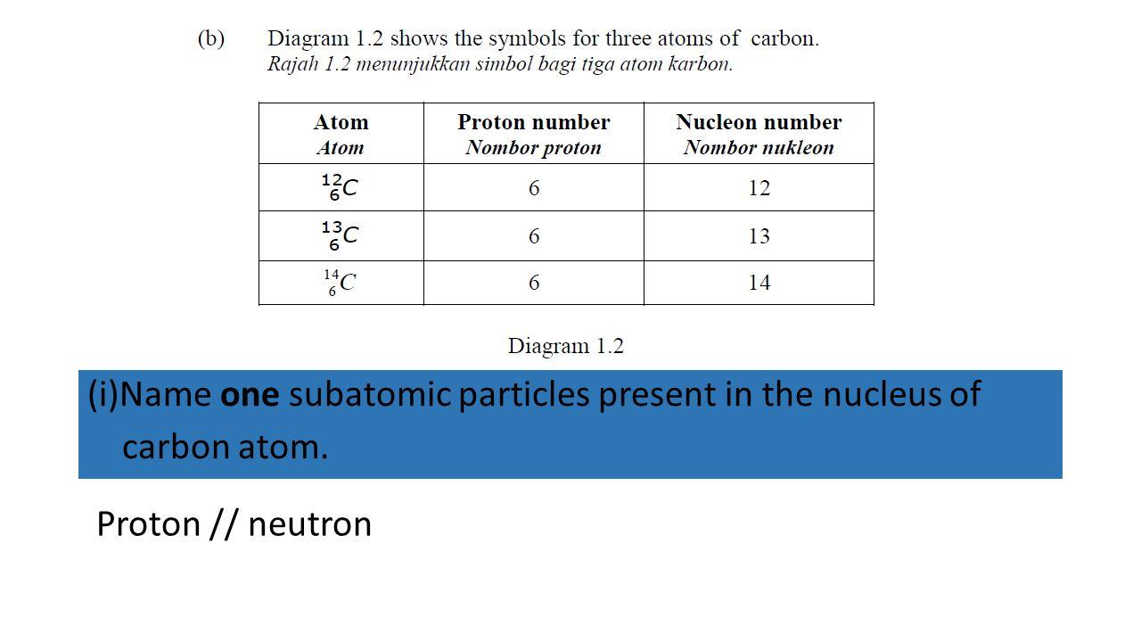 (i)Name one subatomic particles present in the nucleus of carbon atom. Proton // neutron