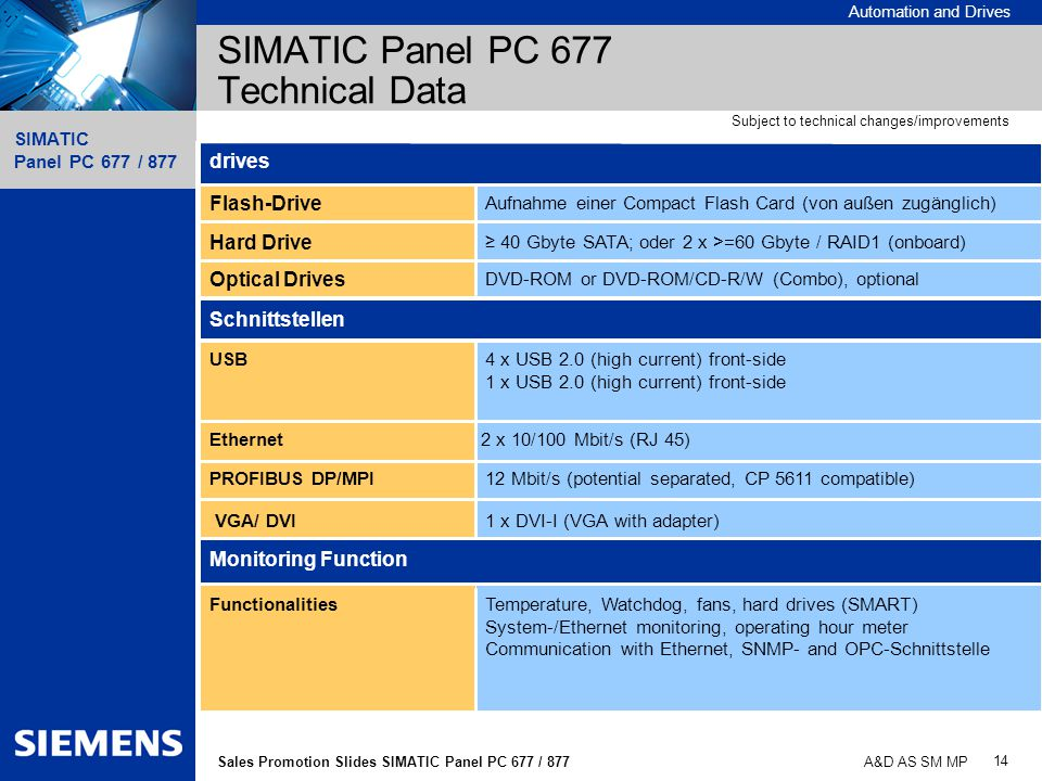 Automation and Drives SIMATIC Panel PC 677 / 877 14 Sales Promotion Slides SIMATIC Panel PC 677 / 877 A&D AS SM MP SIMATIC Panel PC 677 Technical Data