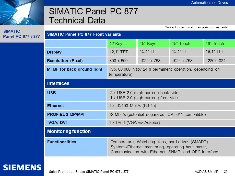Automation and Drives SIMATIC Panel PC 677 / 877 21 Sales Promotion Slides SIMATIC Panel PC 677 / 877 A&D AS SM MP SIMATIC Panel PC 877 Technical Data