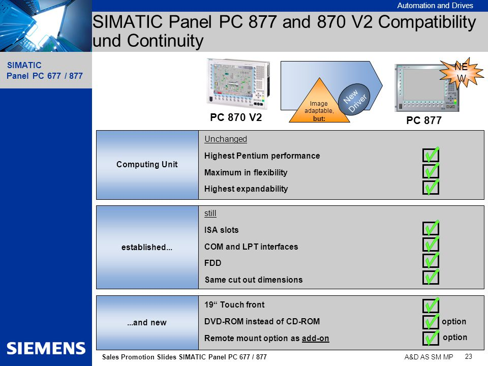 Automation and Drives SIMATIC Panel PC 677 / 877 23 Sales Promotion Slides SIMATIC Panel PC 677 / 877 A&D AS SM MP SIMATIC Panel PC 877 and 870 V2 Com