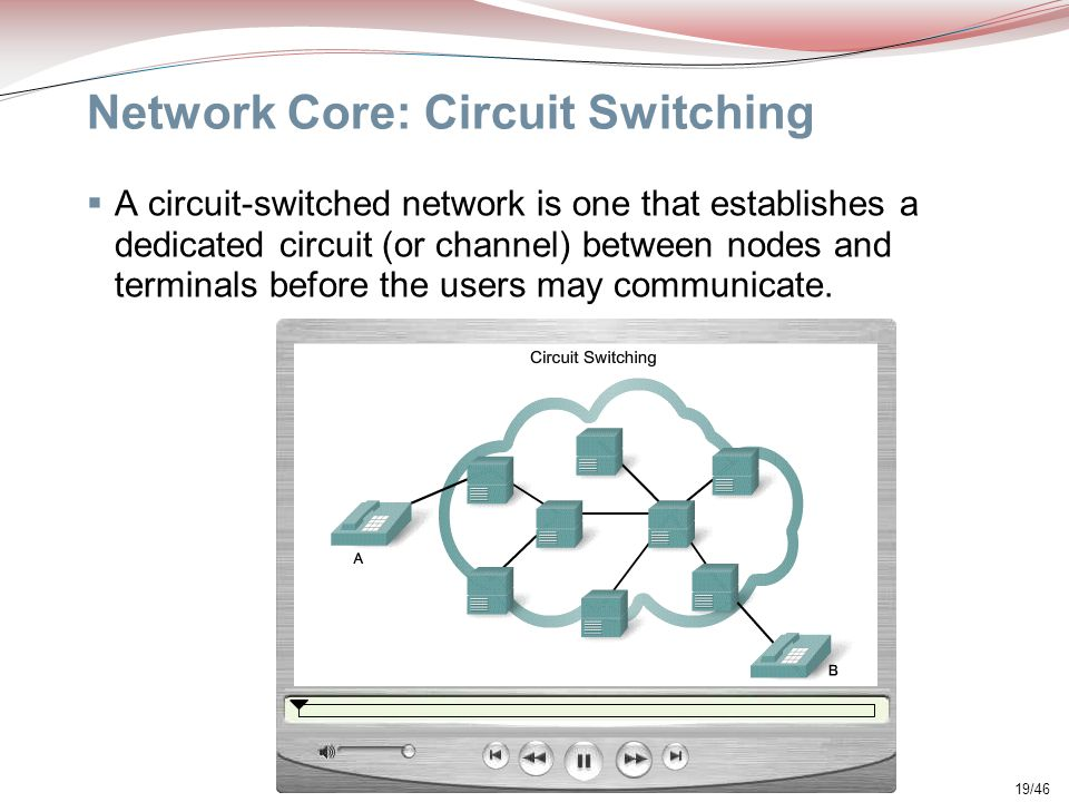 19/46 Network Core: Circuit Switching  A circuit-switched network is one that establishes a dedicated circuit (or channel) between nodes and terminal