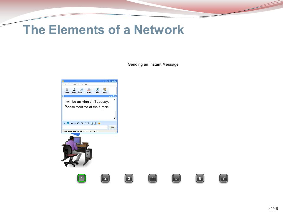 31/46 The Elements of a Network