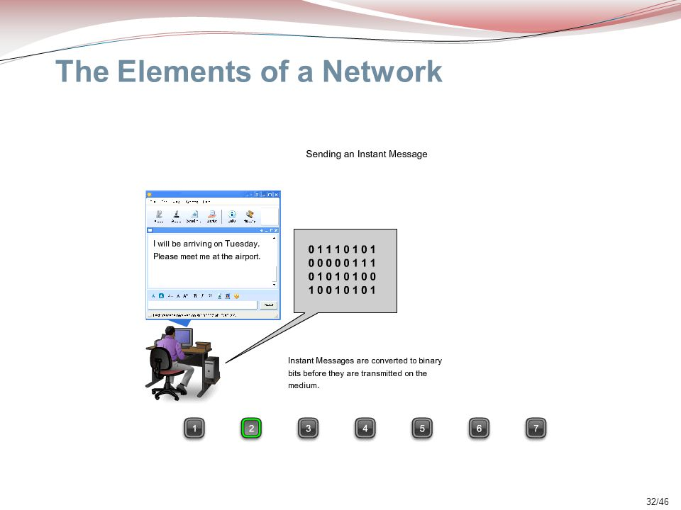 32/46 The Elements of a Network