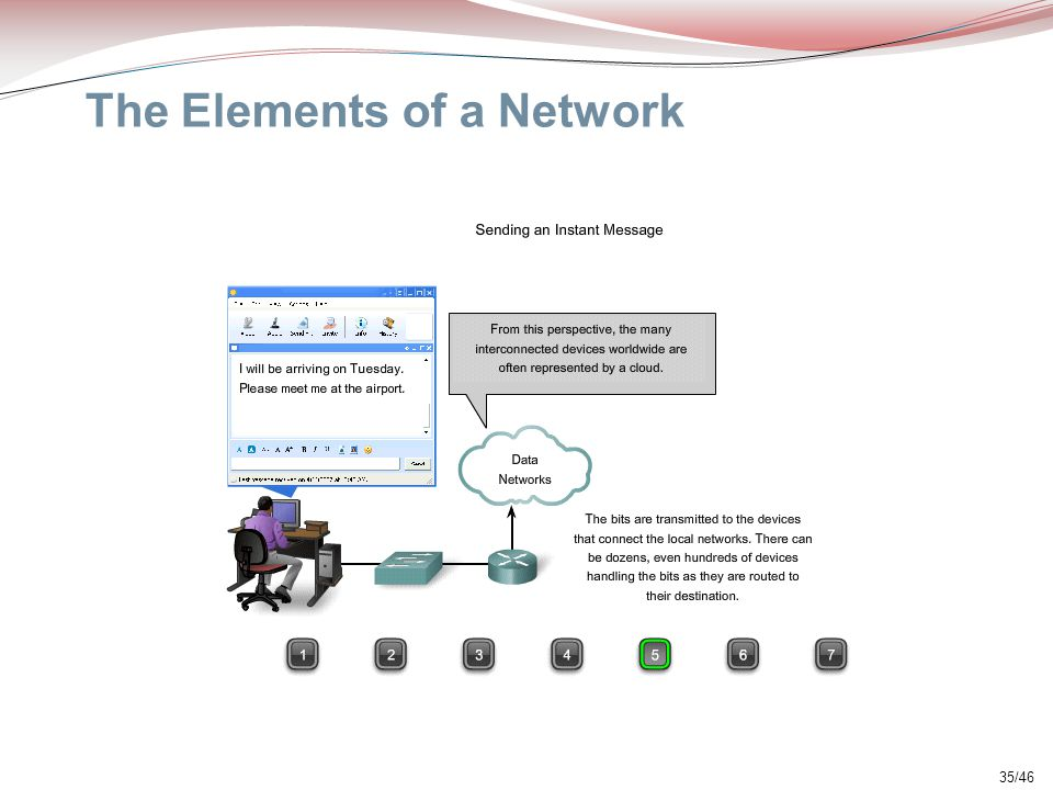 35/46 The Elements of a Network