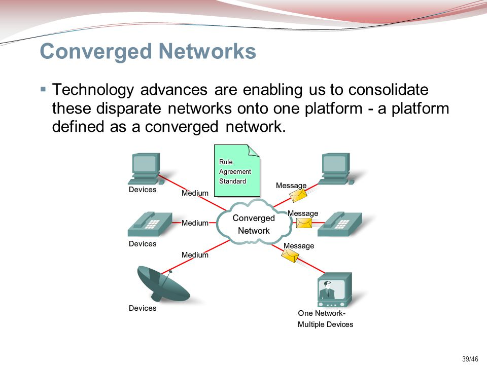 39/46 Converged Networks  Technology advances are enabling us to consolidate these disparate networks onto one platform - a platform defined as a con