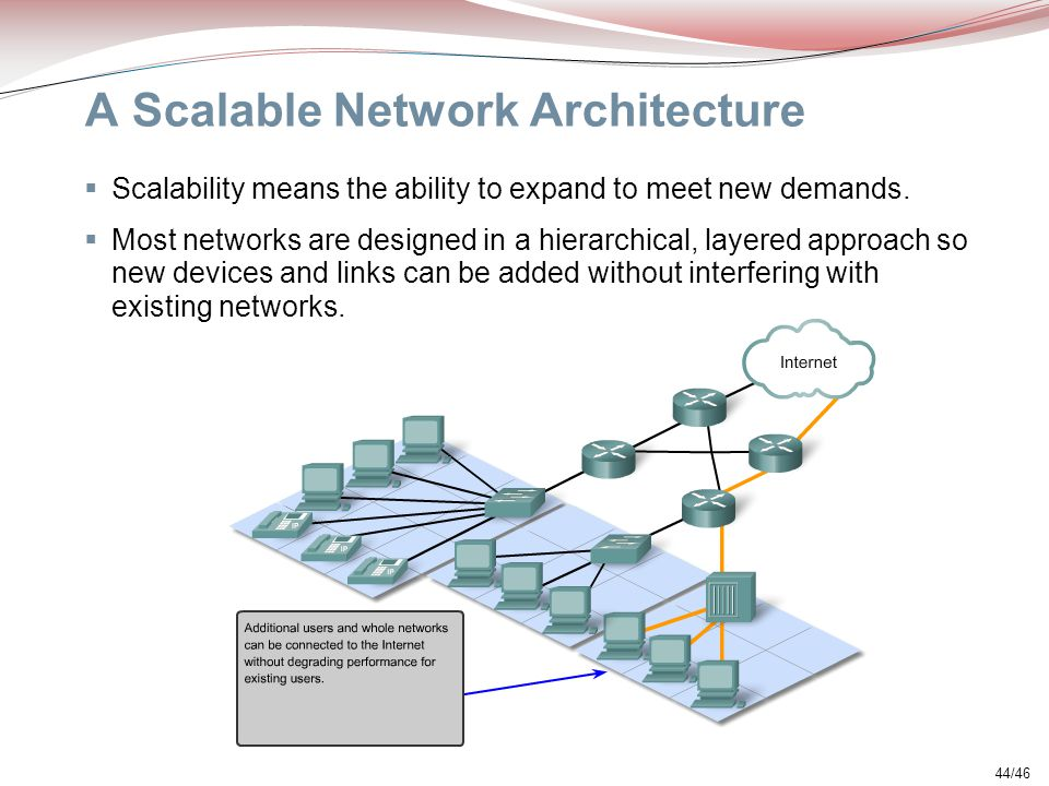 44/46 A Scalable Network Architecture  Scalability means the ability to expand to meet new demands.  Most networks are designed in a hierarchical, l