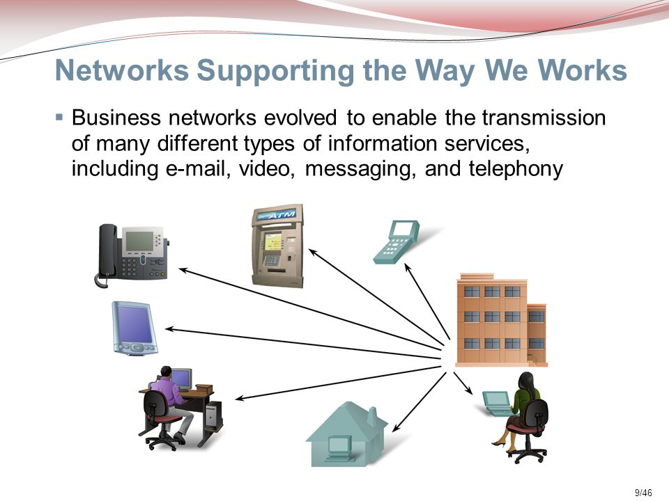 30/46 The Elements of a Network  Protocols are the rules that the networked devices use to communicate with each other.