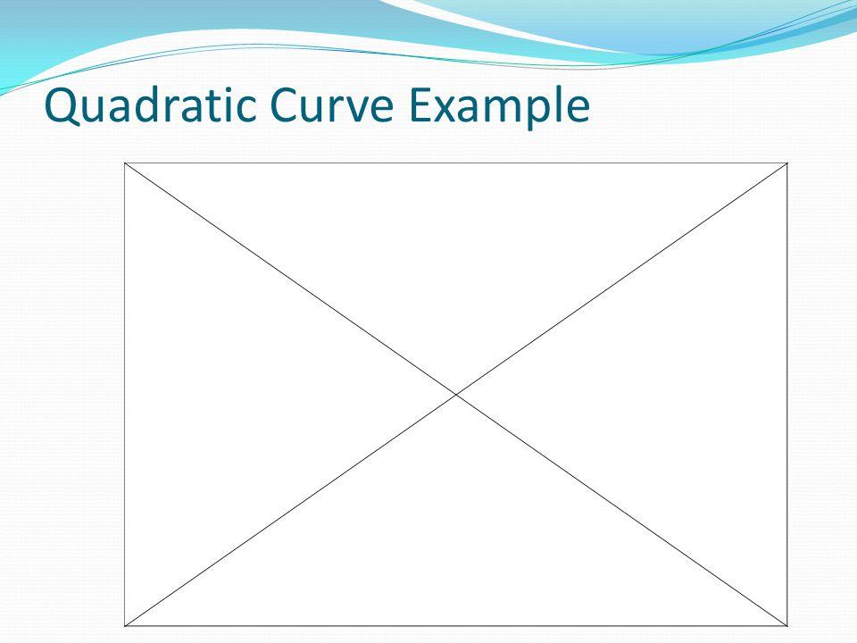 Quadratic Curve Example