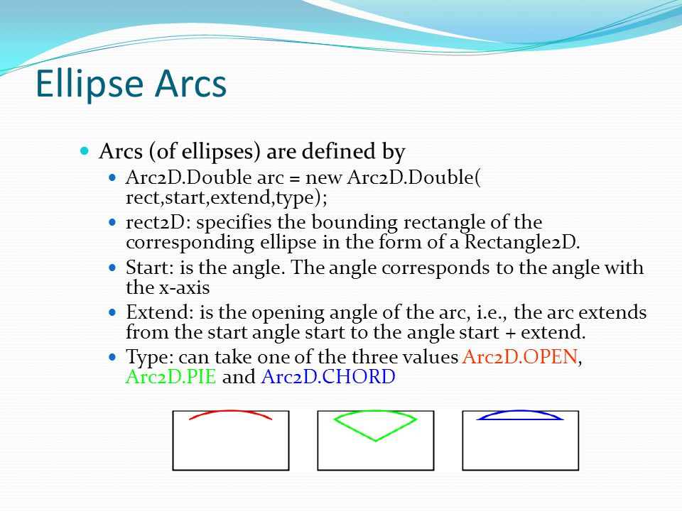 Ellipse Arcs Arcs (of ellipses) are defined by Arc2D.Double arc = new Arc2D.Double( rect,start,extend,type); rect2D: specifies the bounding rectangle