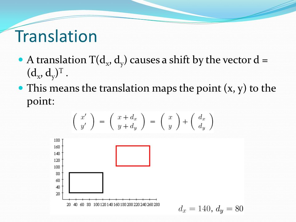 Translation A translation T(d x, d y ) causes a shift by the vector d = (d x, d y ) T. This means the translation maps the point (x, y) to the point: