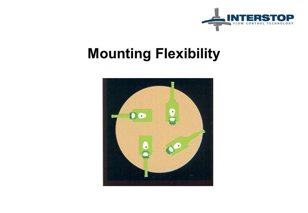Mounting Flexibility