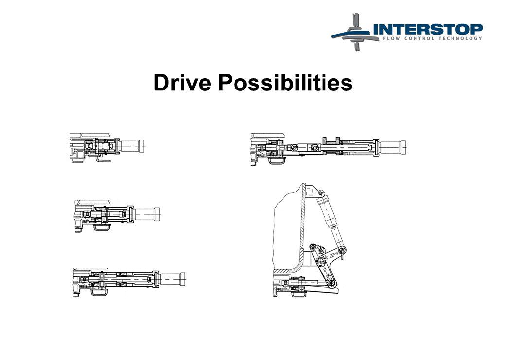 Drive Possibilities