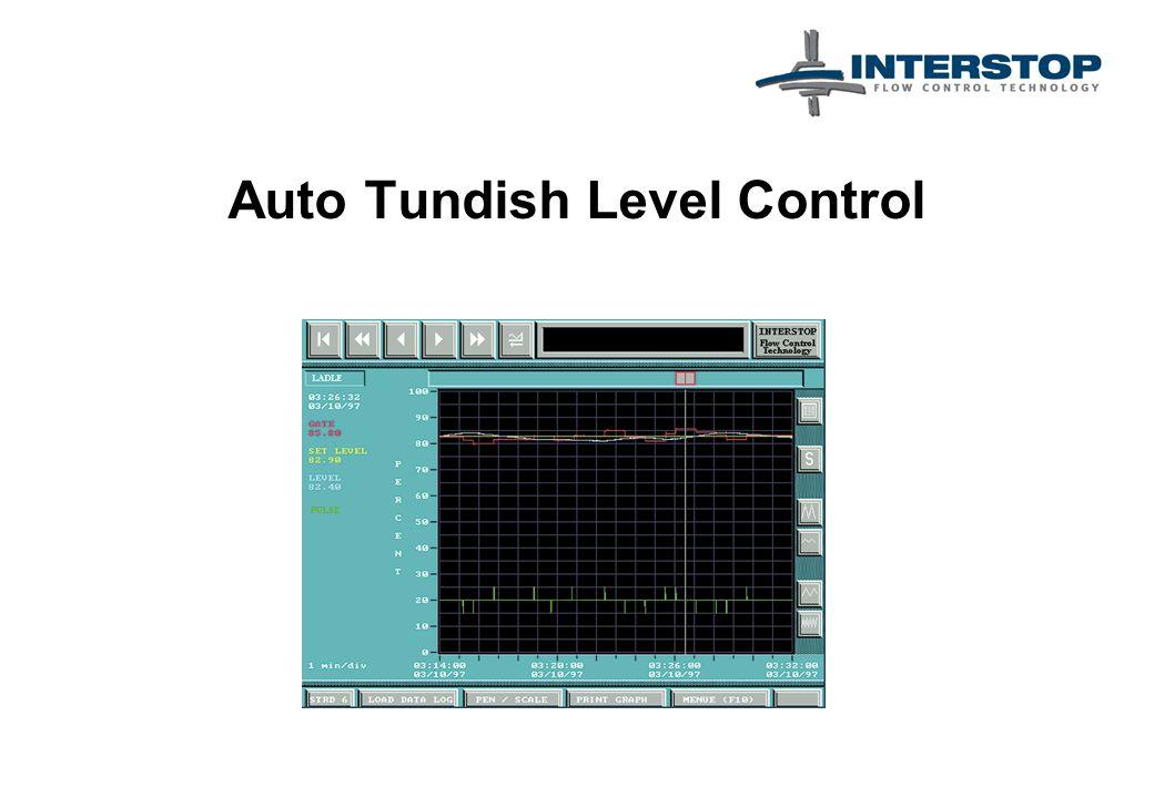 Auto Tundish Level Control