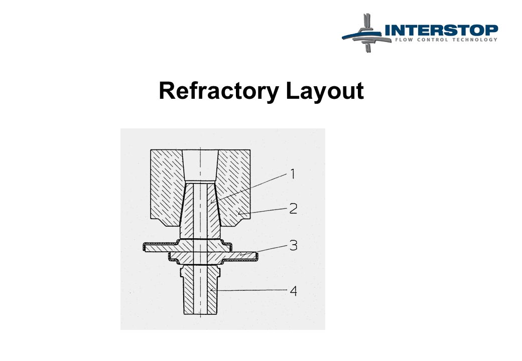 Refractory Layout