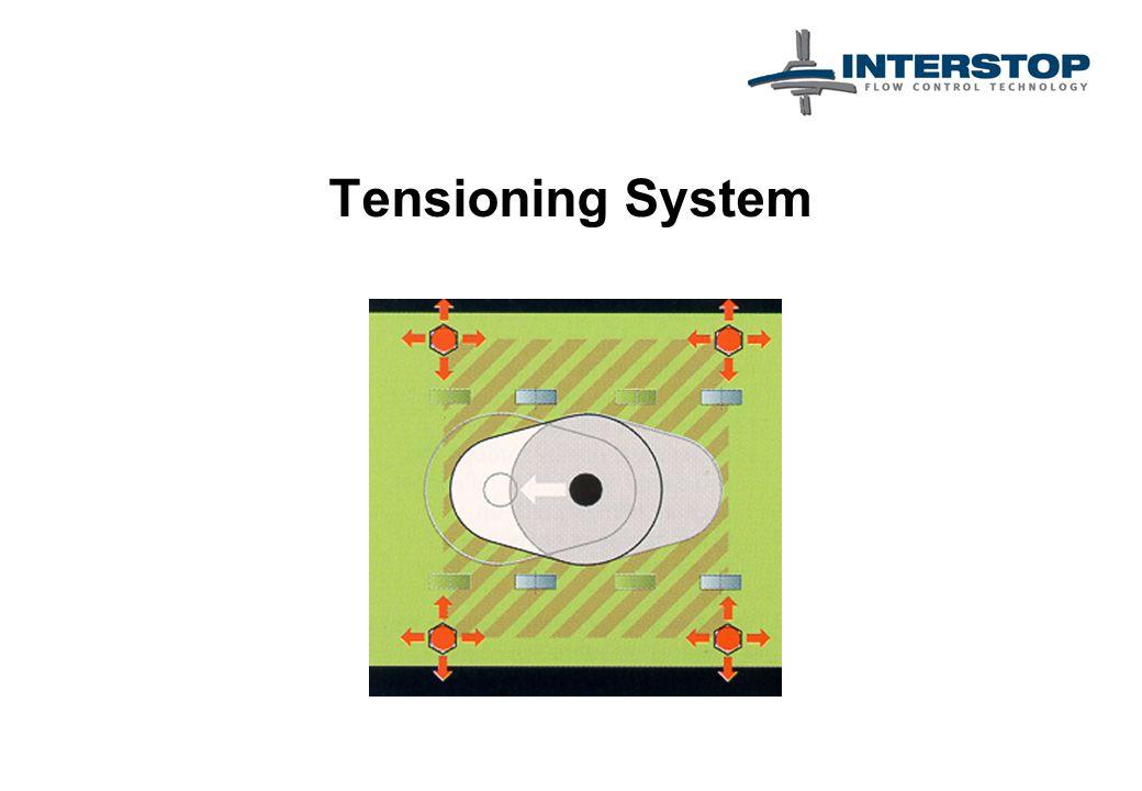 Tensioning System