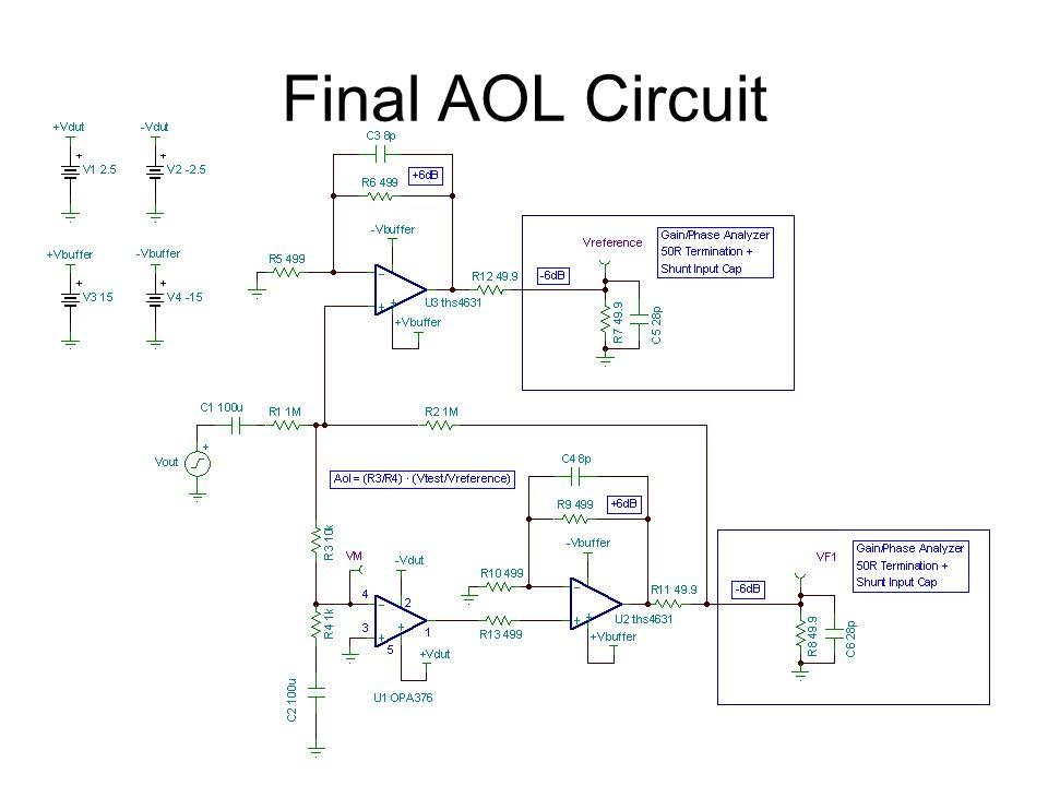 Final AOL Circuit