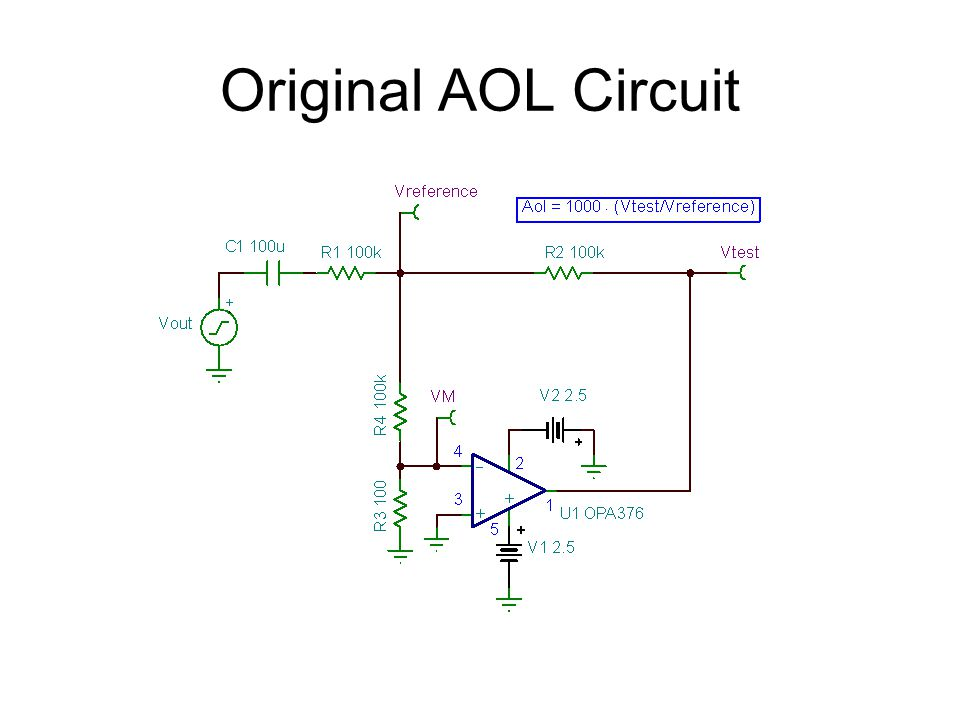 Original AOL Circuit