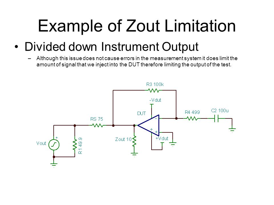 Example of Zout Limitation Divided down Instrument Output –Although this issue does not cause errors in the measurement system it does limit the amount of signal that we inject into the DUT therefore limiting the output of the test.