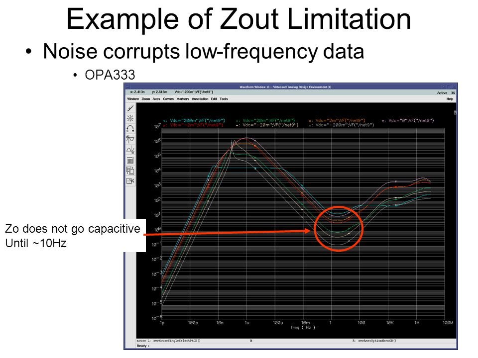 Example of Zout Limitation Noise corrupts low-frequency data OPA333 Zo does not go capacitive Until ~10Hz