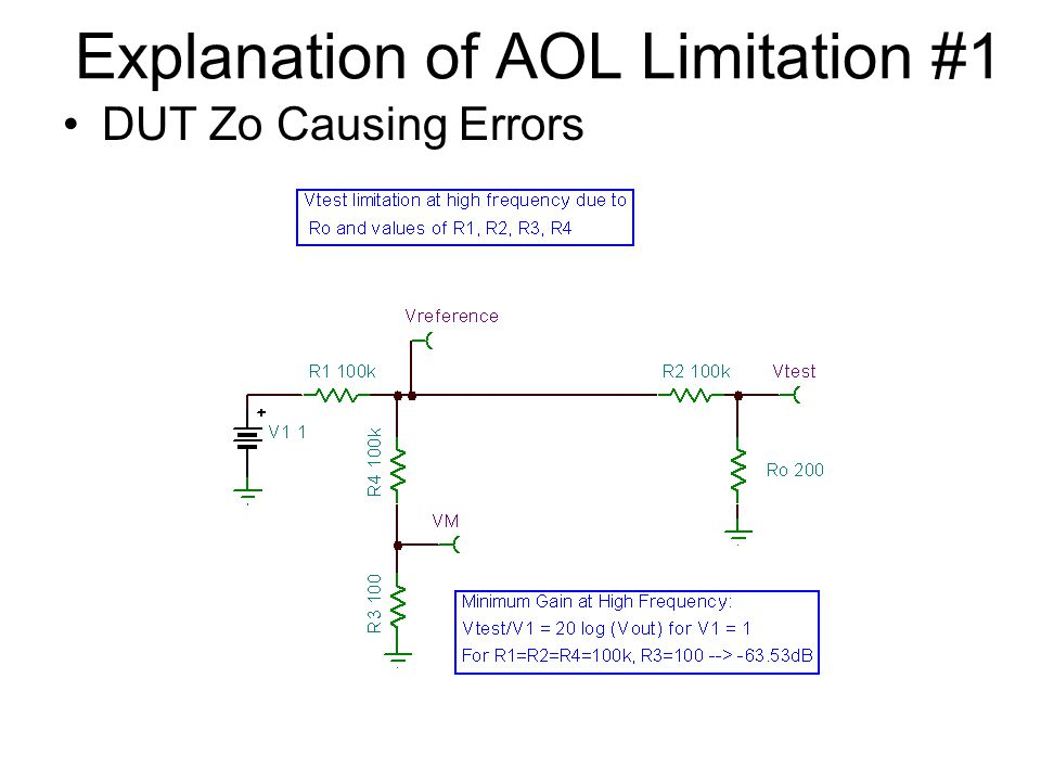 Example of AOL Limitation #2 DUT not AC coupled –Although overall AC gain is 1 , DC Gain is 1+((100k+100k))/100 = ~2000V/V –Therefore any part with a Vos of >1.25mV will rail.