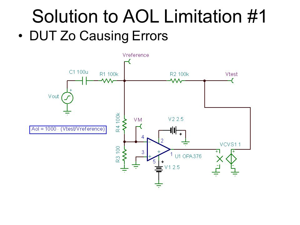 Solution to Zout Limitation Divided down Instrument Output –50 Terminate the gain/phase analyzer output and send into the input of a THS4631 high- speed amplifier.