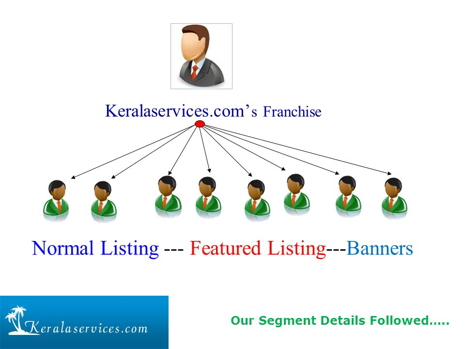 Normal Listing --- Featured Listing---Banners Keralaservices.com' s Franchise Our Segment Details Followed…..