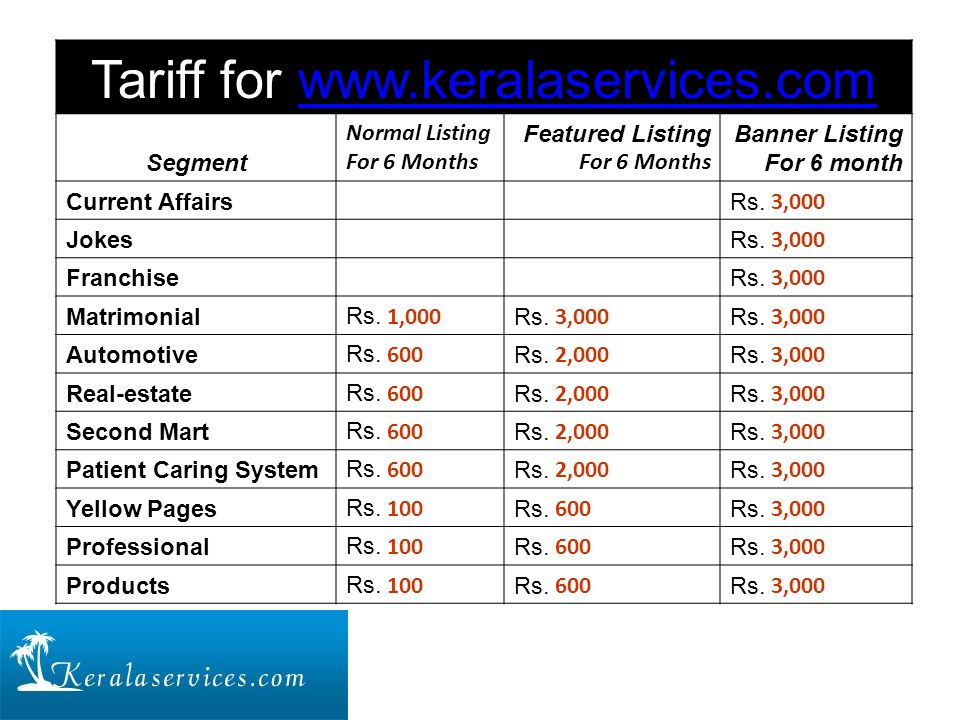 Tariff for www.keralaservices.comwww.keralaservices.com Segment Normal Listing For 6 Months Featured Listing For 6 Months Banner Listing For 6 month Current Affairs Rs.