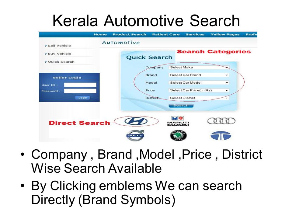 Automotive Sell Vehicle