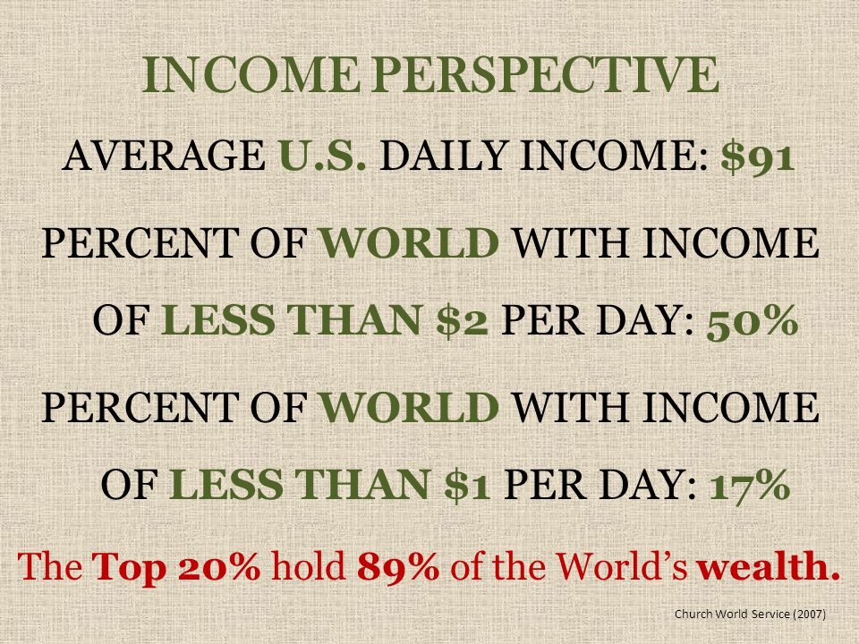 INCOME PERSPECTIVE AVERAGE U.S. DAILY INCOME: $91 PERCENT OF WORLD WITH INCOME OF LESS THAN $2 PER DAY: 50% PERCENT OF WORLD WITH INCOME OF LESS THAN