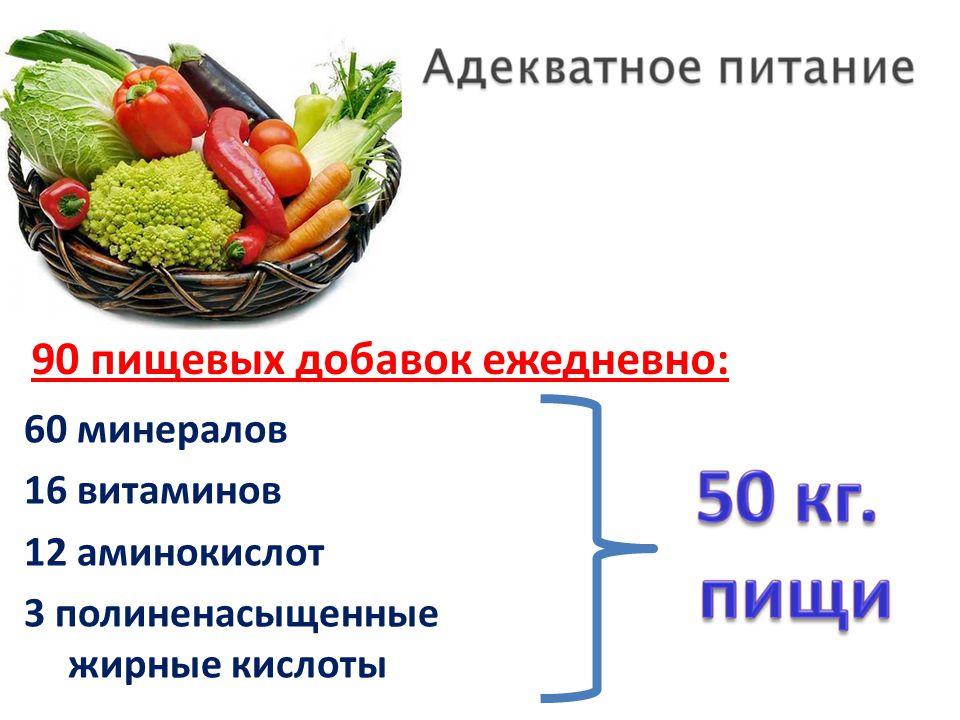 90 пищевых добавок ежедневно: 60 минералов 16 витаминов 12 аминокислот 3 полиненасыщенные жирные кислоты
